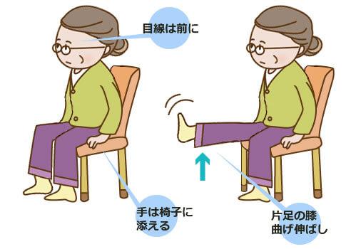 膝伸ばし 太ももの前側の筋肉の貯筋運動