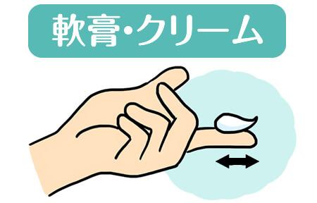 手のひら かゆい